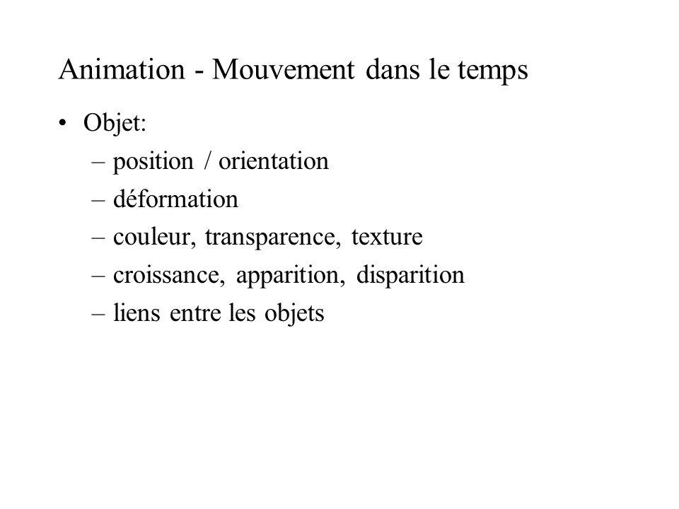 Animation - Mouvement dans le temps Objet: –position / orientation –déformation –couleur, transparence, texture –croissance, apparition, disparition –