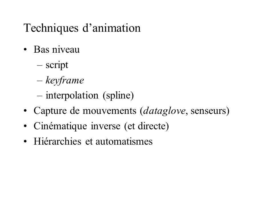 Techniques danimation Bas niveau –script –keyframe –interpolation (spline) Capture de mouvements (dataglove, senseurs) Cinématique inverse (et directe