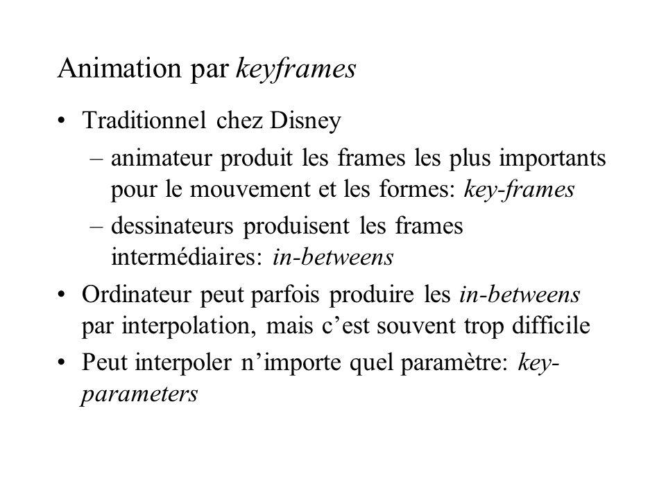 Animation par keyframes Traditionnel chez Disney –animateur produit les frames les plus importants pour le mouvement et les formes: key-frames –dessin