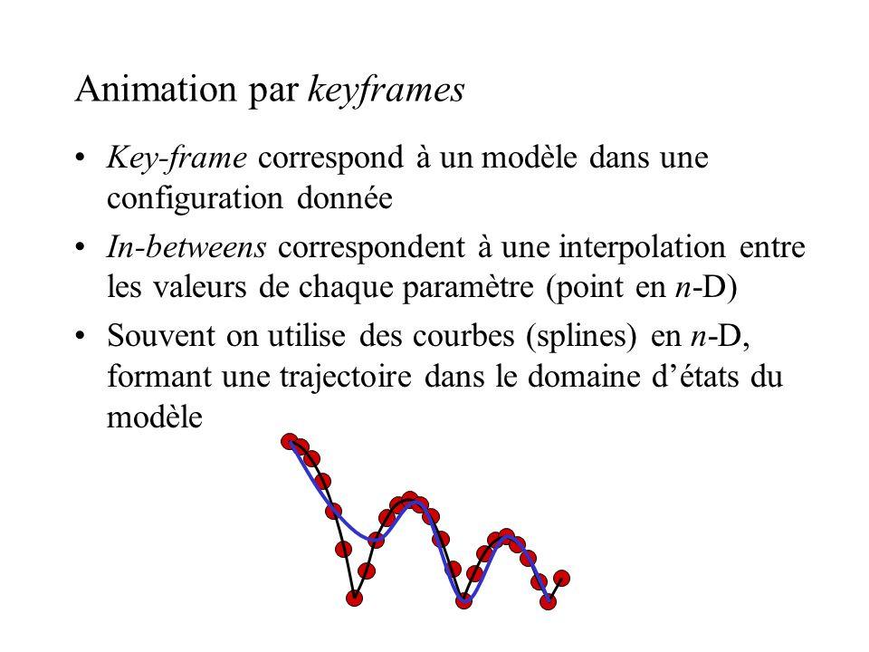 Animation par keyframes Key-frame correspond à un modèle dans une configuration donnée In-betweens correspondent à une interpolation entre les valeurs