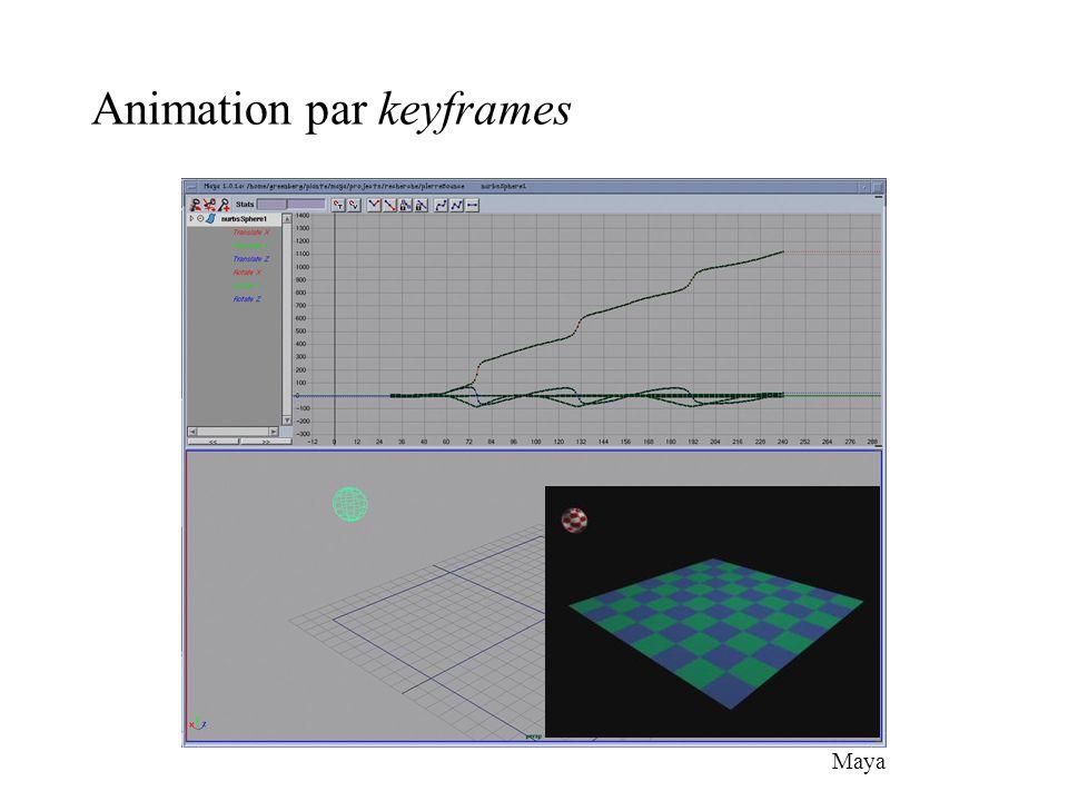 Animation par keyframes Maya