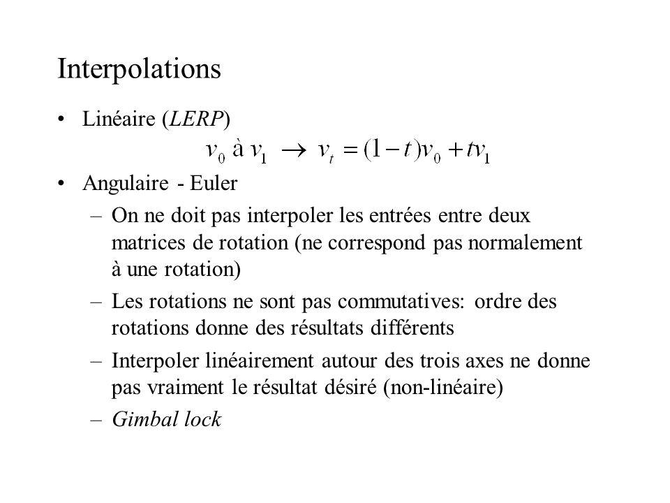 Interpolations Linéaire (LERP) Angulaire - Euler –On ne doit pas interpoler les entrées entre deux matrices de rotation (ne correspond pas normalement