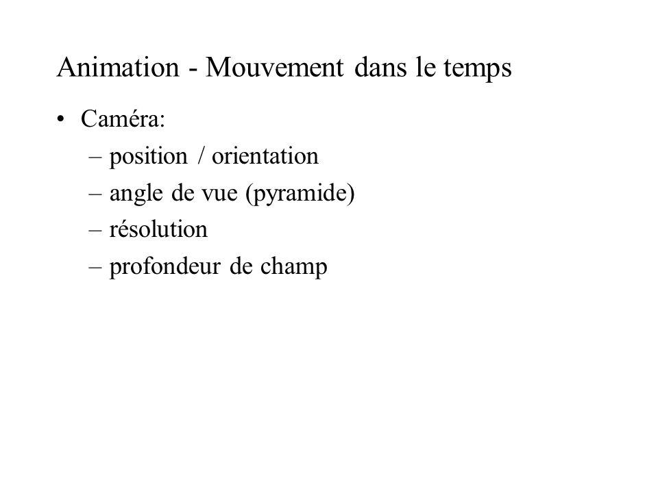 Animation - Mouvement dans le temps Caméra: –position / orientation –angle de vue (pyramide) –résolution –profondeur de champ