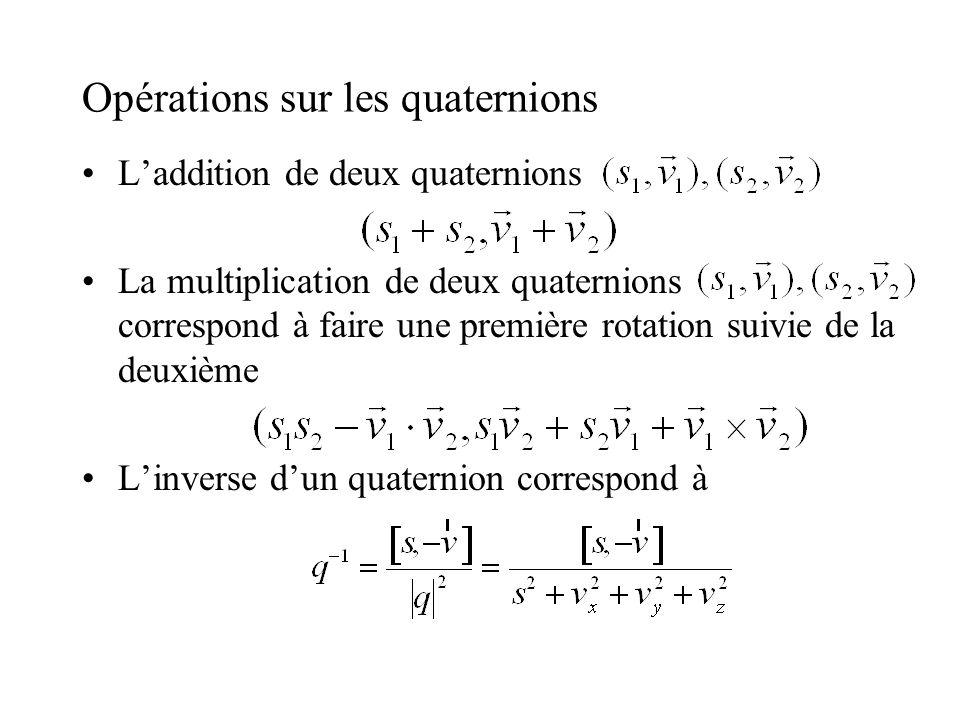 Opérations sur les quaternions Laddition de deux quaternions La multiplication de deux quaternions correspond à faire une première rotation suivie de