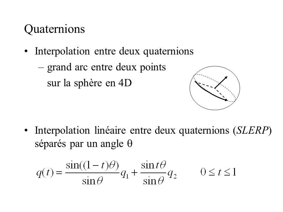 Quaternions Interpolation entre deux quaternions –grand arc entre deux points sur la sphère en 4D Interpolation linéaire entre deux quaternions (SLERP