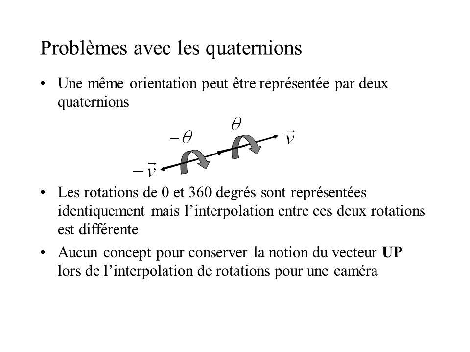 Problèmes avec les quaternions Une même orientation peut être représentée par deux quaternions Les rotations de 0 et 360 degrés sont représentées iden