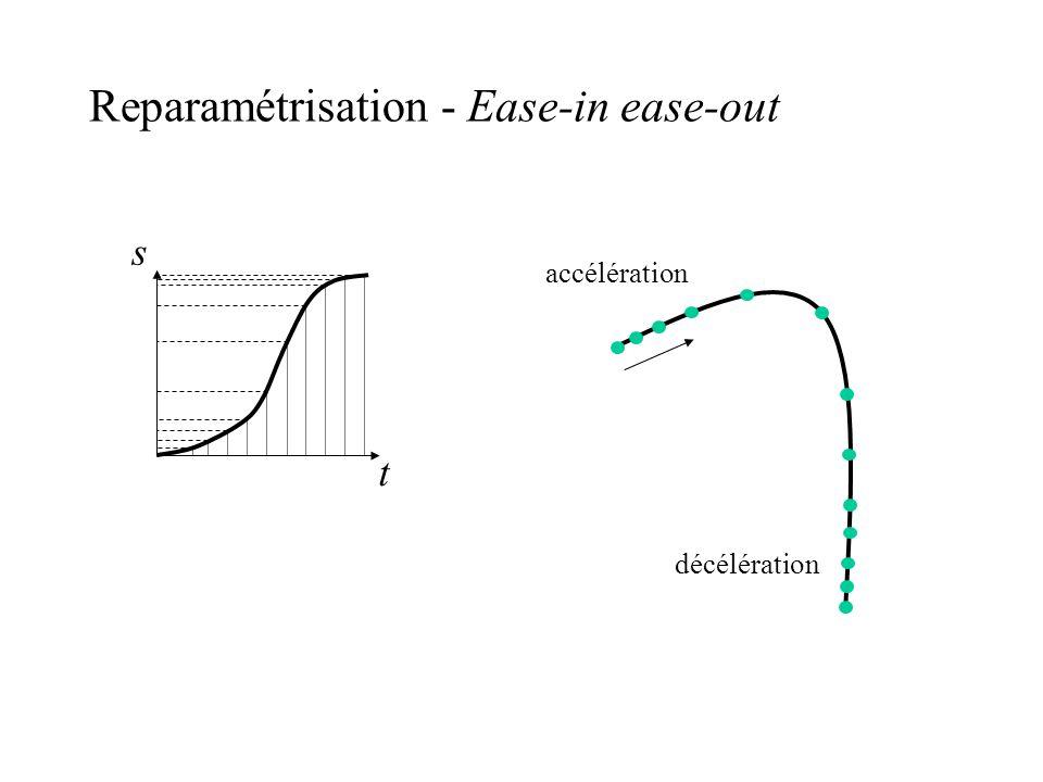 Reparamétrisation - Ease-in ease-out t s décélération accélération