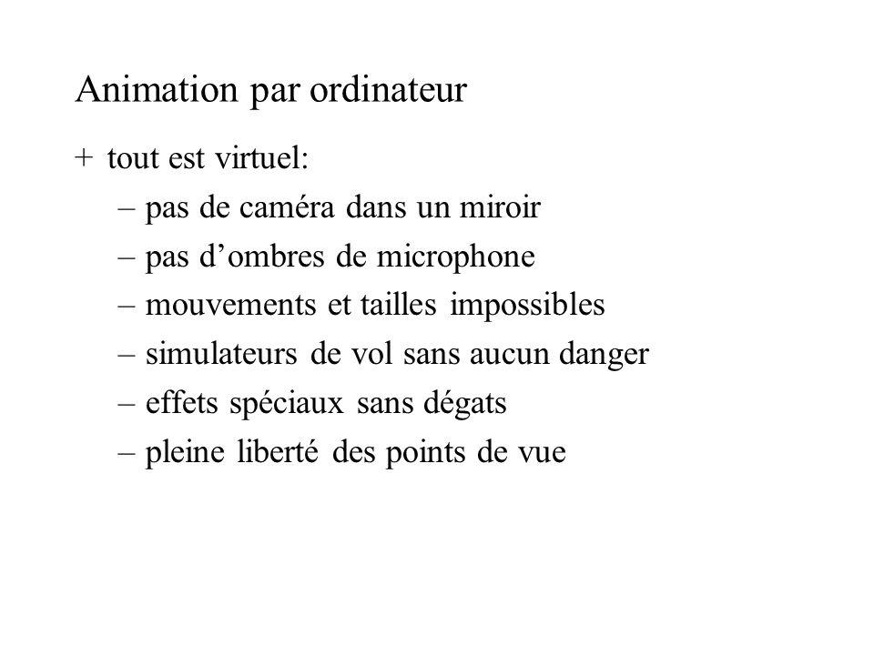 Animation par ordinateur +tout est virtuel: –pas de caméra dans un miroir –pas dombres de microphone –mouvements et tailles impossibles –simulateurs d