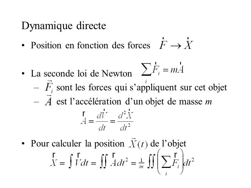 Dynamique directe Position en fonction des forces La seconde loi de Newton – sont les forces qui sappliquent sur cet objet – est laccélération dun obj