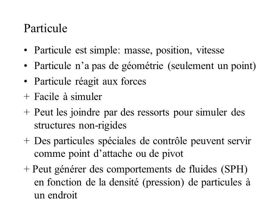 Particule Particule est simple: masse, position, vitesse Particule na pas de géométrie (seulement un point) Particule réagit aux forces +Facile à simu