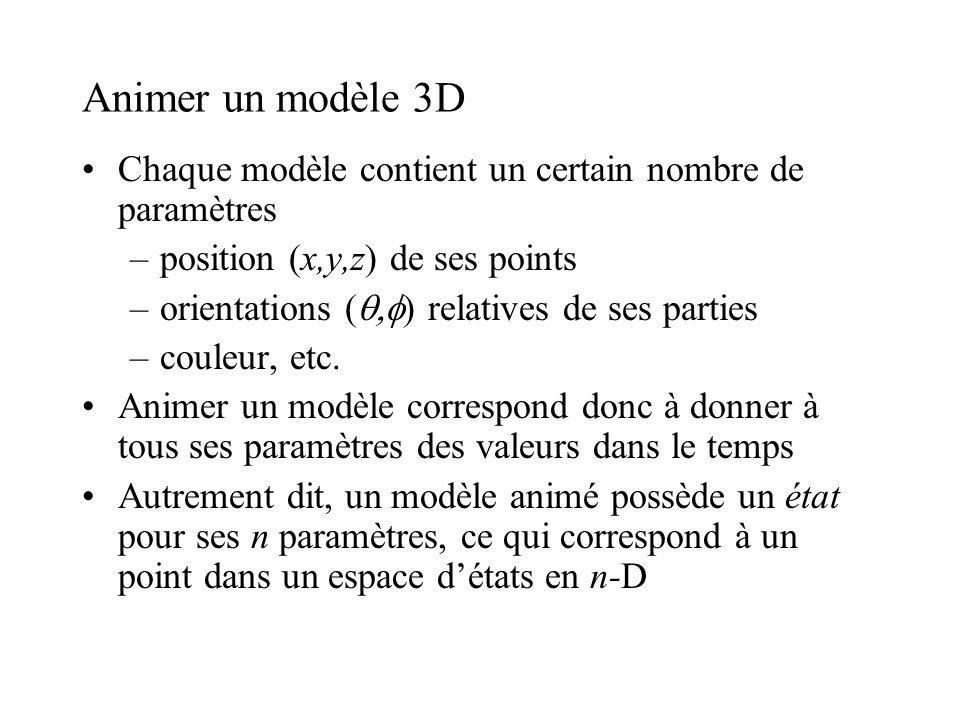 Animer un modèle 3D Le mouvement correspond à la trajectoire dun paramètre dans le temps Animer un modèle consiste donc à spécifier une trajectoire dans lespace détats du modèle Un modèle et son animation sont donc intimement liés: –modélisation définit les contrôles –animation utilise ces contrôles Modèle hiérarchique permet de contrôler hiérarchiquement son animation