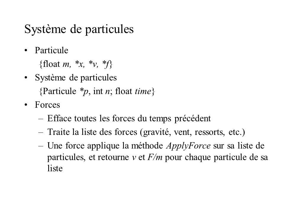 Système de particules Particule {float m, *x, *v, *f} Système de particules {Particule *p, int n; float time} Forces –Efface toutes les forces du temp