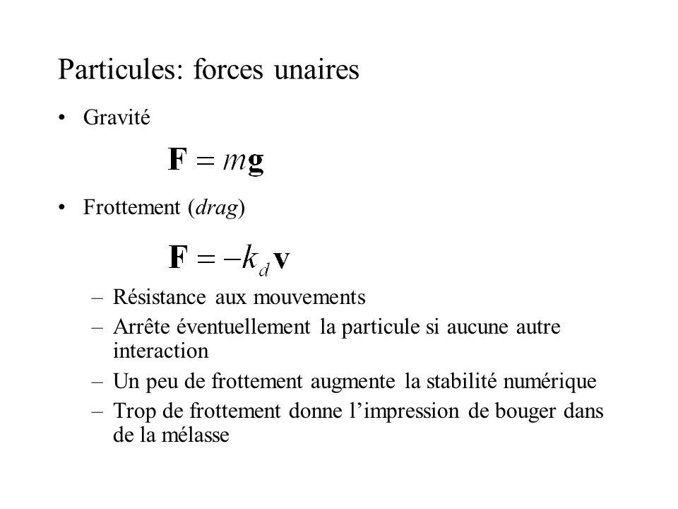 Particules: forces unaires Gravité Frottement (drag) –Résistance aux mouvements –Arrête éventuellement la particule si aucune autre interaction –Un pe