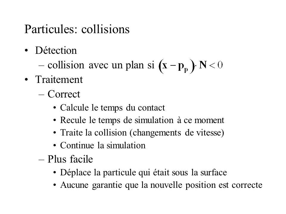 Particules: collisions Détection –collision avec un plan si Traitement –Correct Calcule le temps du contact Recule le temps de simulation à ce moment