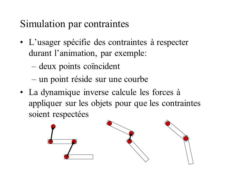 Simulation par contraintes Lusager spécifie des contraintes à respecter durant lanimation, par exemple: –deux points coïncident –un point réside sur u