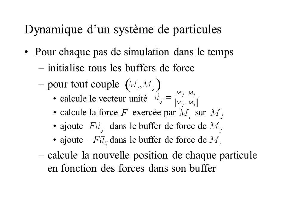 Dynamique dun système de particules Pour chaque pas de simulation dans le temps –initialise tous les buffers de force –pour tout couple calcule le vec