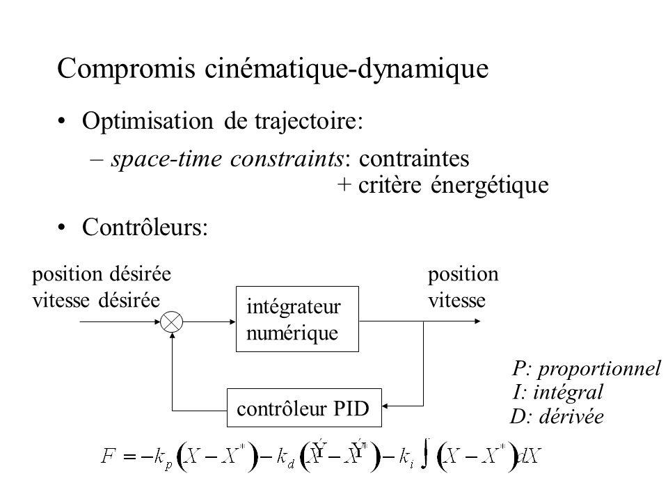 Compromis cinématique-dynamique Optimisation de trajectoire: –space-time constraints: contraintes + critère énergétique Contrôleurs: position désirée