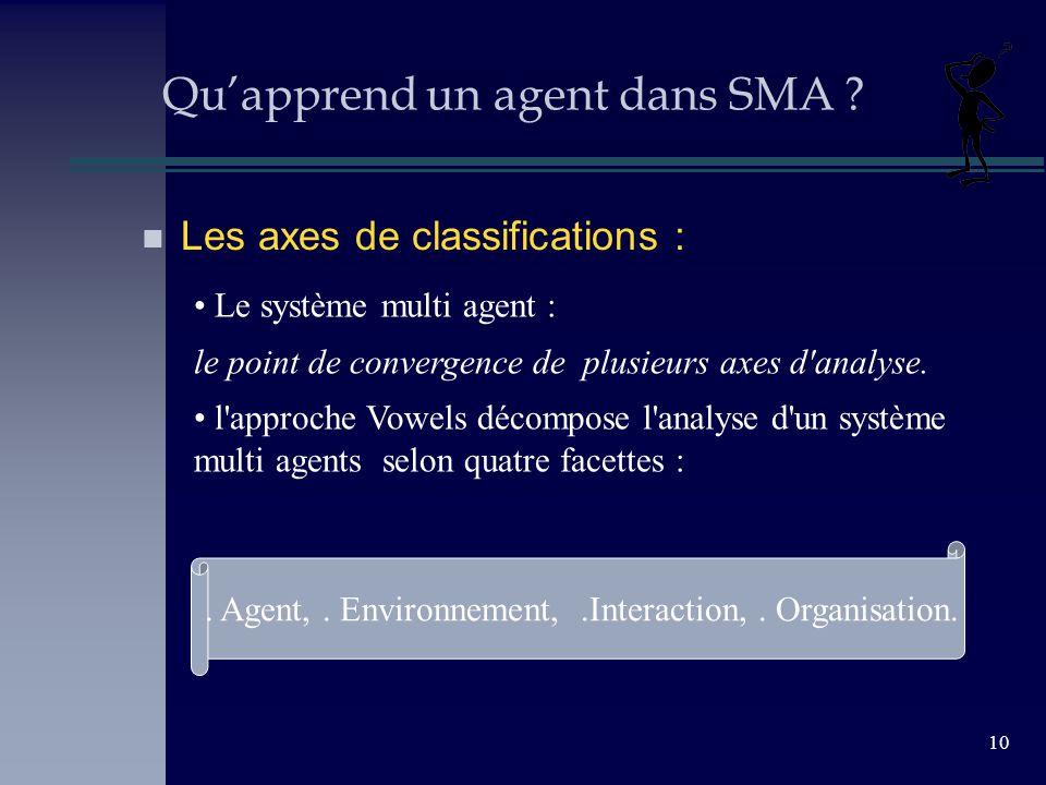10 Quapprend un agent dans SMA ? n Les axes de classifications : Le système multi agent : le point de convergence de plusieurs axes d'analyse. l'appro
