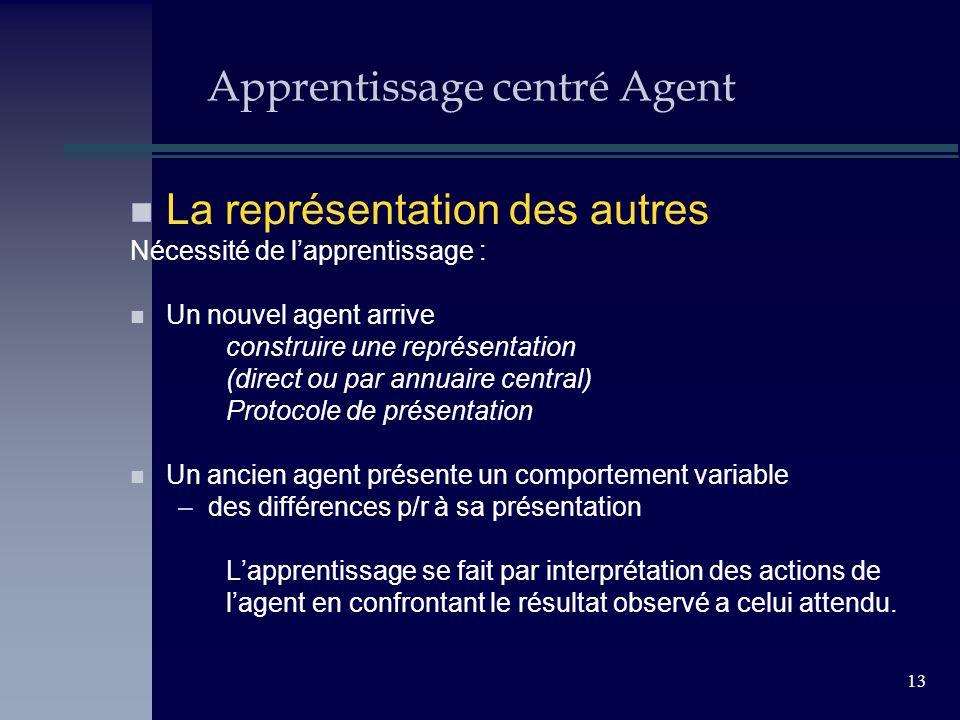 13 Apprentissage centré Agent n La représentation des autres Nécessité de lapprentissage : n Un nouvel agent arrive construire une représentation (dir