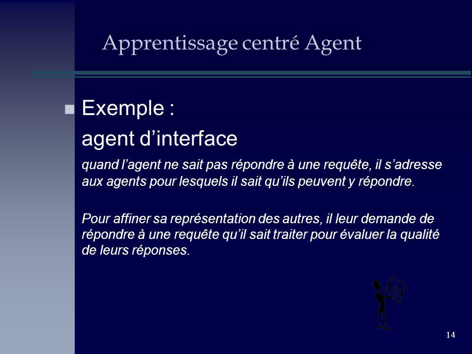 14 Apprentissage centré Agent n Exemple : agent dinterface quand lagent ne sait pas répondre à une requête, il sadresse aux agents pour lesquels il sait quils peuvent y répondre.