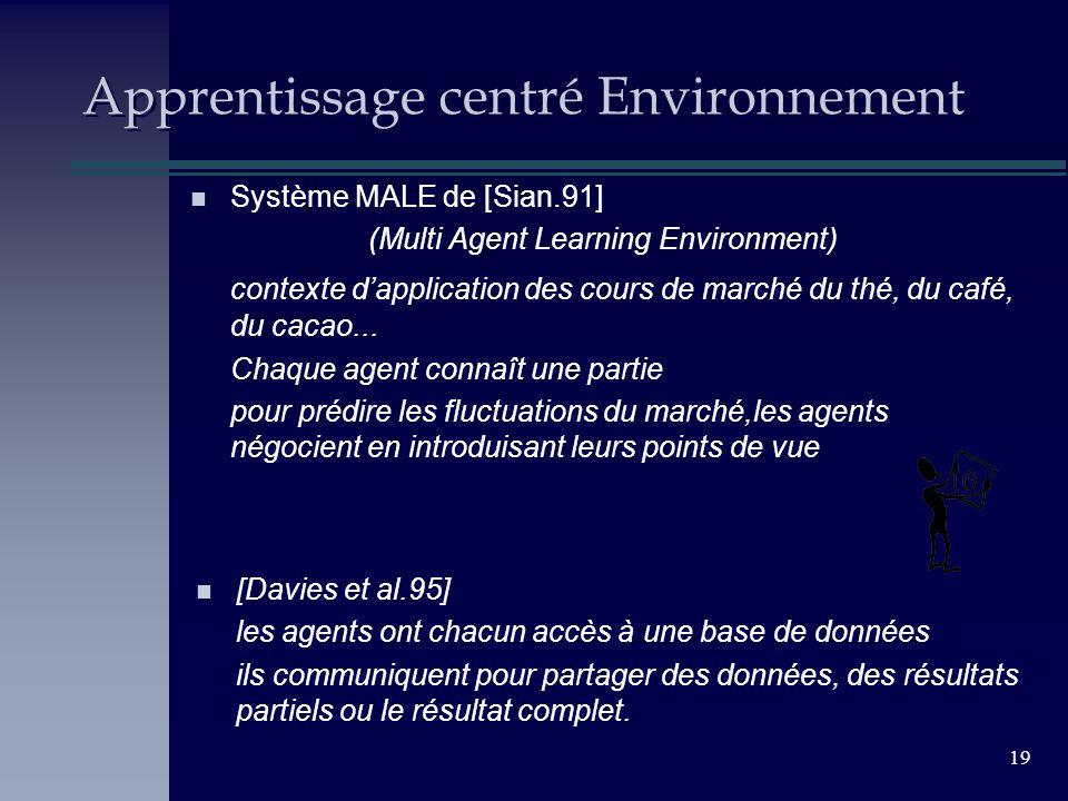 19 Apprentissage centré Environnement n Système MALE de [Sian.91] (Multi Agent Learning Environment) contexte dapplication des cours de marché du thé,