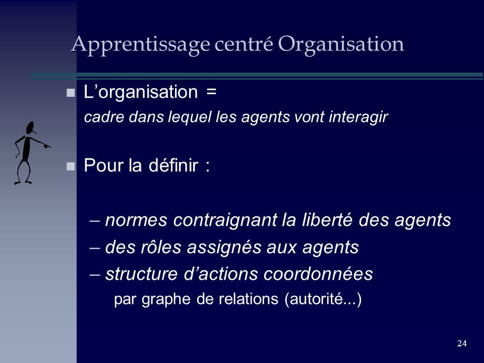 24 Apprentissage centré Organisation n Lorganisation = cadre dans lequel les agents vont interagir n Pour la définir : –normes contraignant la liberté