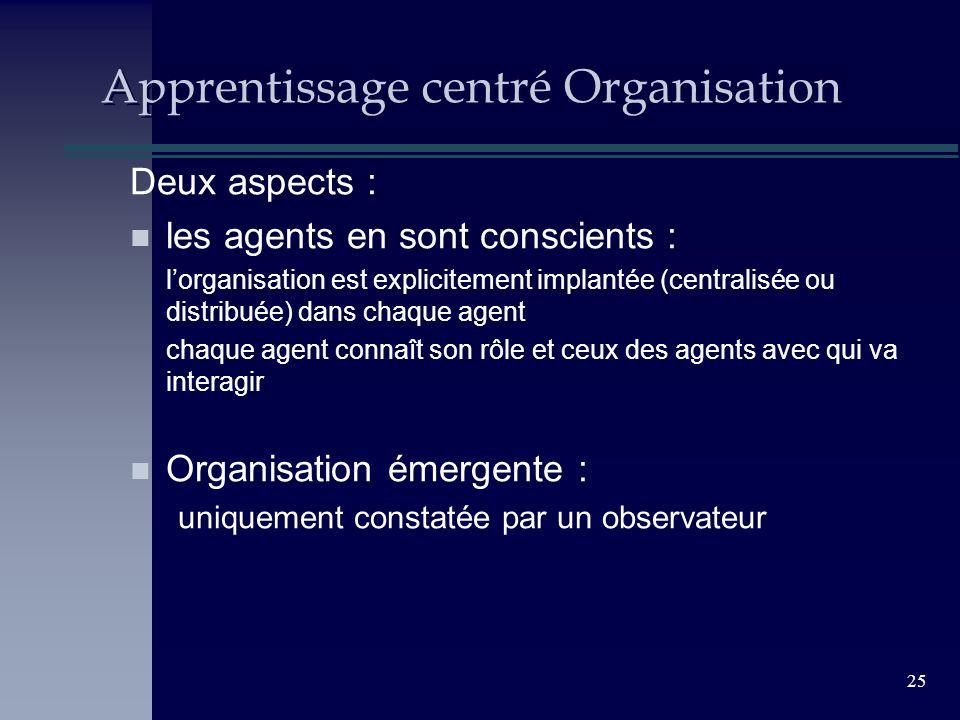 25 Apprentissage centré Organisation Deux aspects : n les agents en sont conscients : lorganisation est explicitement implantée (centralisée ou distribuée) dans chaque agent chaque agent connaît son rôle et ceux des agents avec qui va interagir n Organisation émergente : uniquement constatée par un observateur