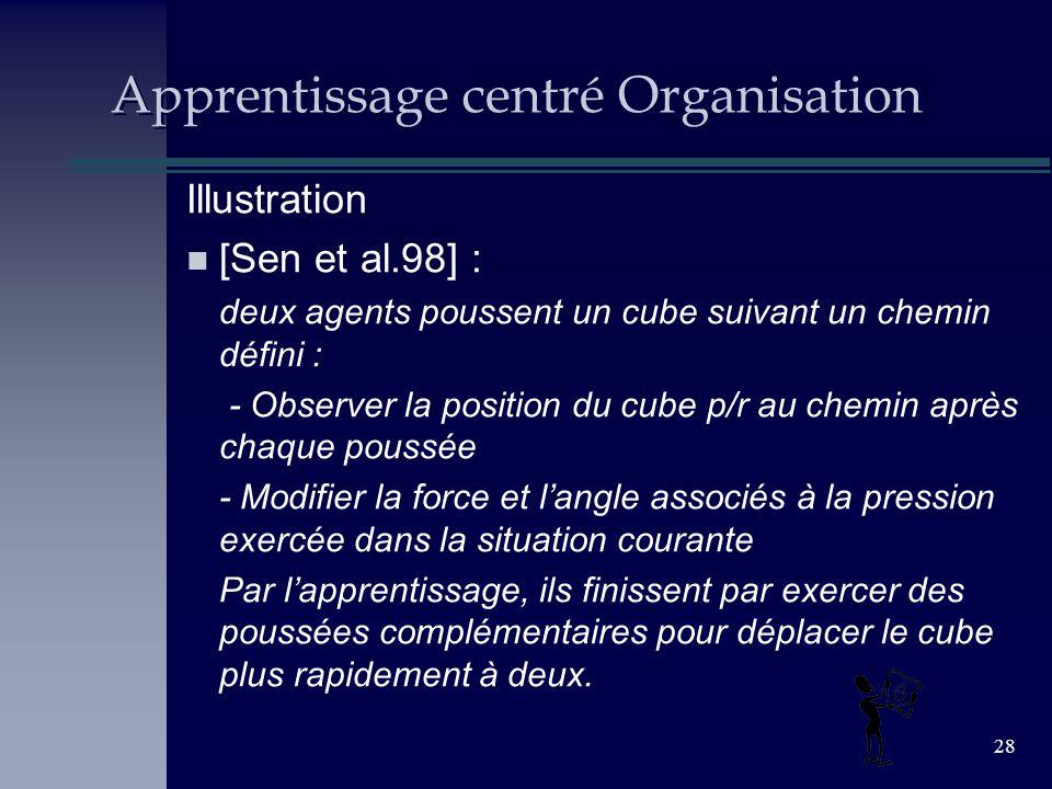 28 Apprentissage centré Organisation Illustration n [Sen et al.98] : deux agents poussent un cube suivant un chemin défini : - Observer la position du