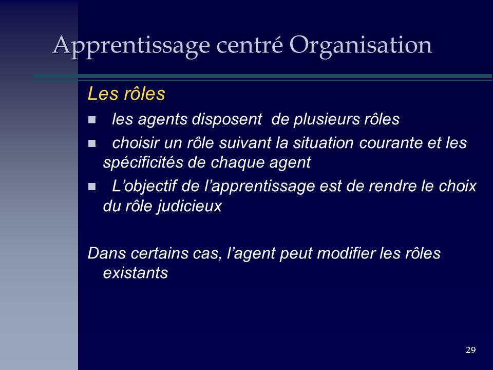 29 Apprentissage centré Organisation Les rôles n les agents disposent de plusieurs rôles n choisir un rôle suivant la situation courante et les spécif