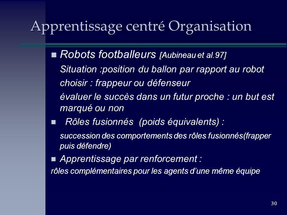 30 Apprentissage centré Organisation n Robots footballeurs [Aubineau et al.97] Situation :position du ballon par rapport au robot choisir : frappeur o