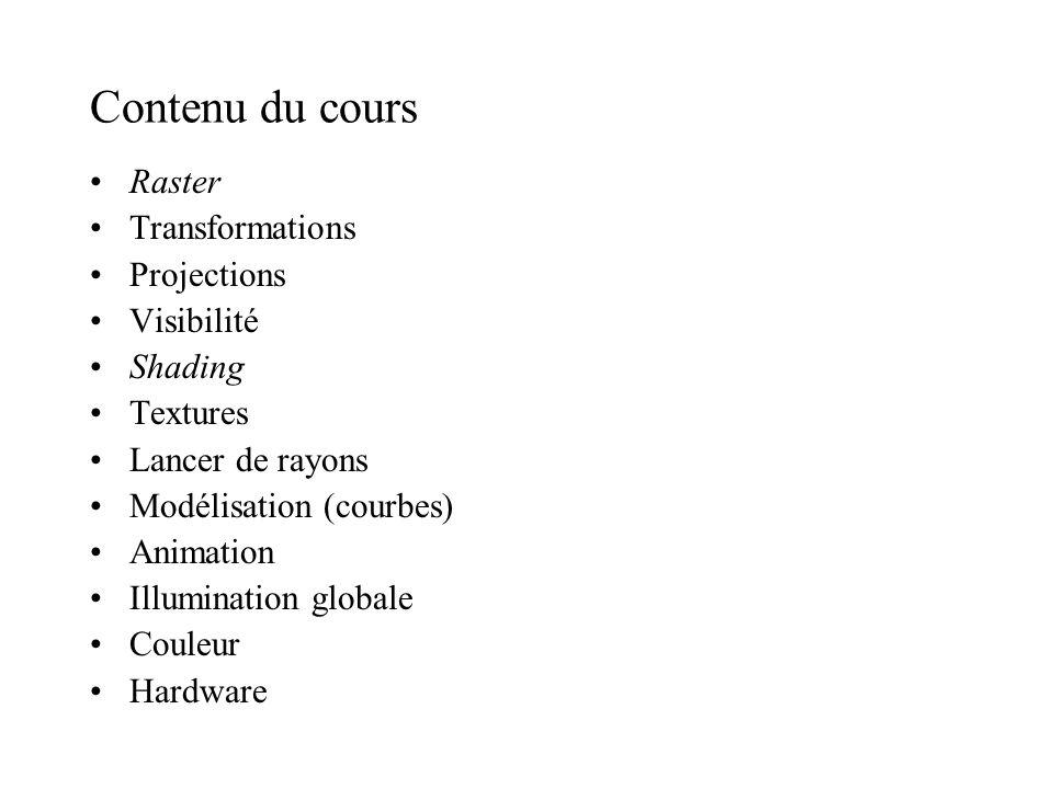 Contenu du cours Raster Transformations Projections Visibilité Shading Textures Lancer de rayons Modélisation (courbes) Animation Illumination globale Couleur Hardware