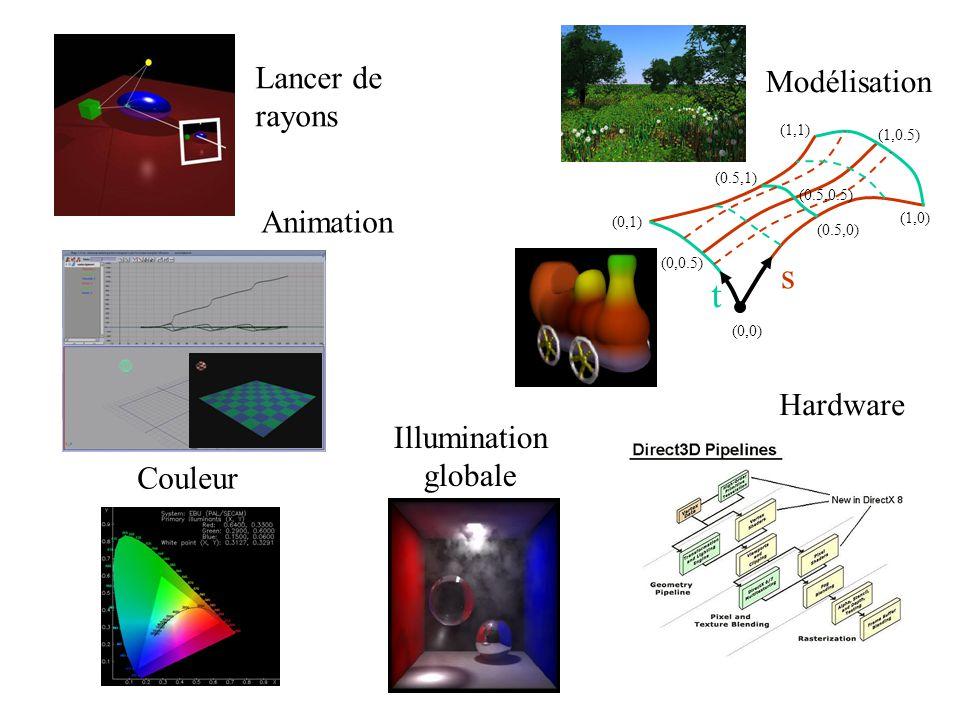 Animation Modélisation (0,0) (0,1) (1,0) (1,1) s t (0.5,0) (0.5,0.5) (0,0.5) (0.5,1) (1,0.5) Illumination globale Couleur Lancer de rayons Hardware