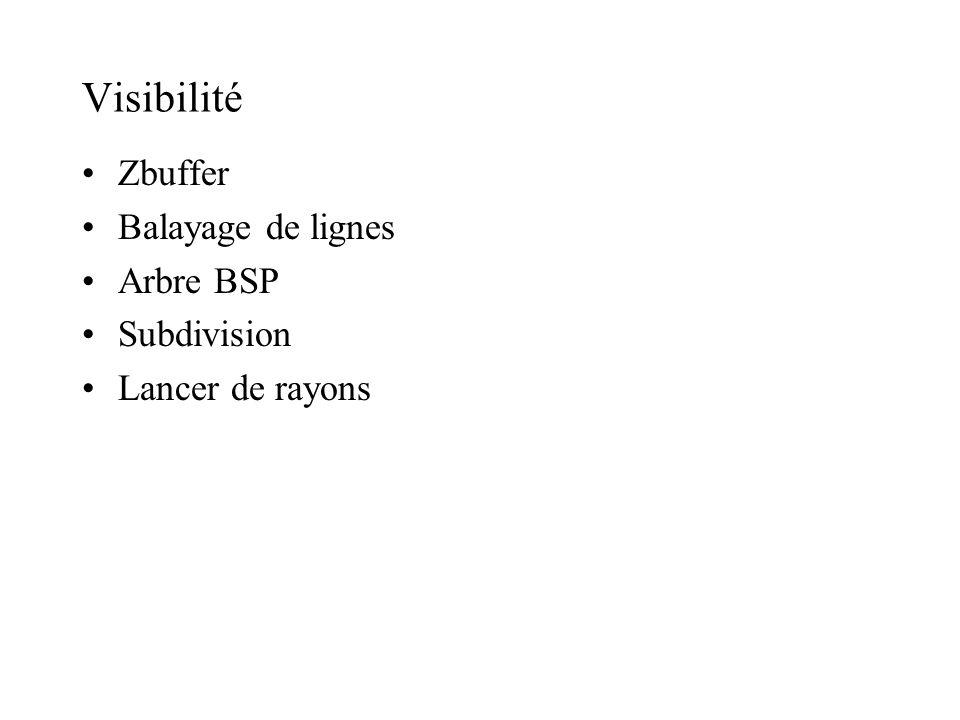 Visibilité Zbuffer Balayage de lignes Arbre BSP Subdivision Lancer de rayons