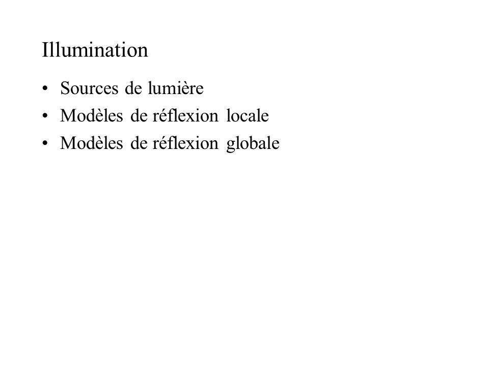 Illumination Sources de lumière Modèles de réflexion locale Modèles de réflexion globale