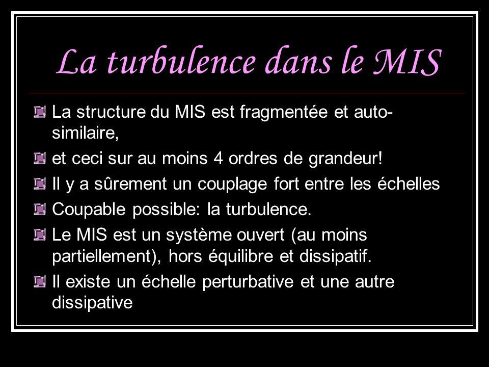 La turbulence dans le MIS La structure du MIS est fragmentée et auto- similaire, et ceci sur au moins 4 ordres de grandeur! Il y a sûrement un couplag