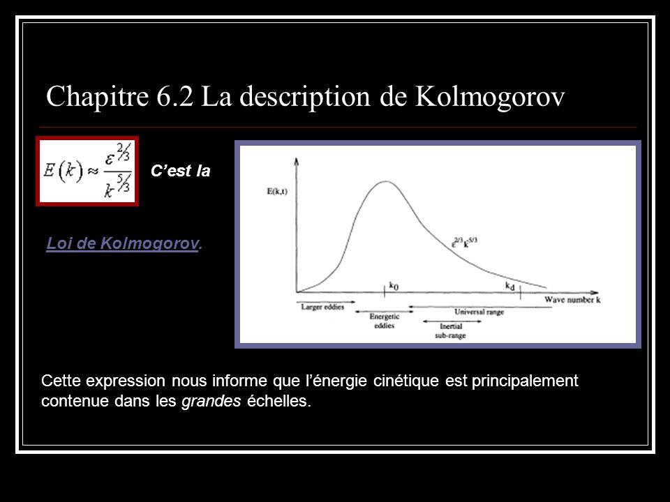 Cest la Loi de Kolmogorov. Chapitre 6.2 La description de Kolmogorov Cette expression nous informe que lénergie cinétique est principalement contenue