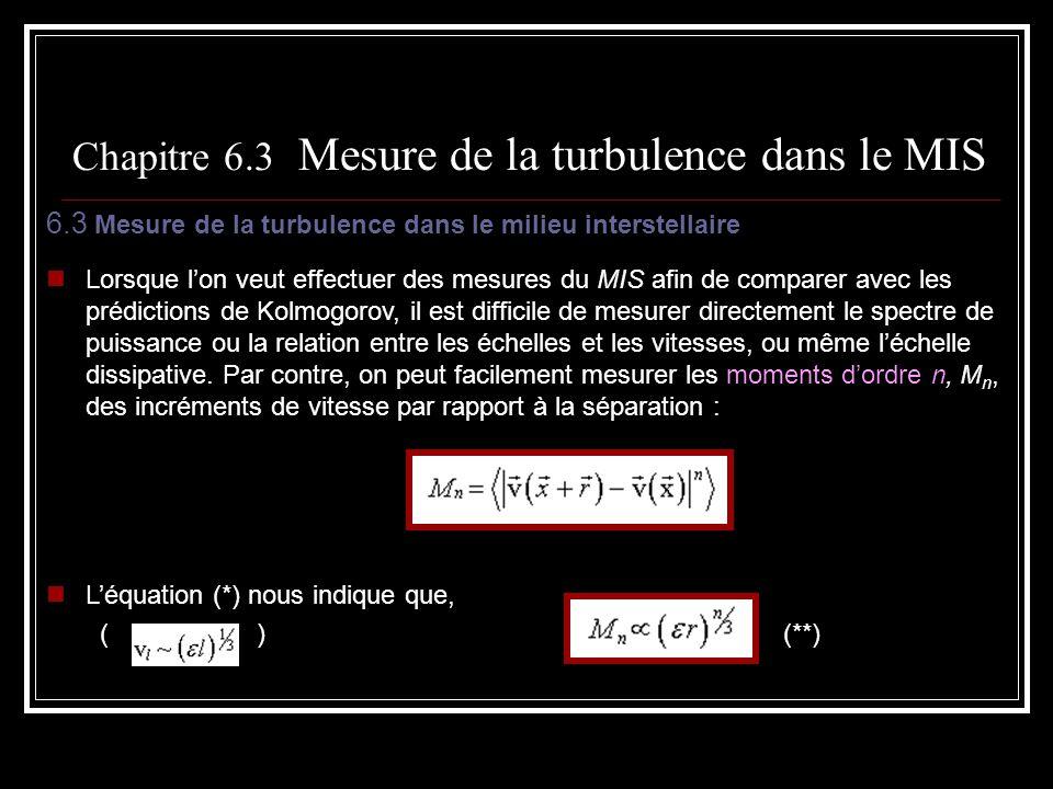 6.3 Mesure de la turbulence dans le milieu interstellaire Lorsque lon veut effectuer des mesures du MIS afin de comparer avec les prédictions de Kolmo