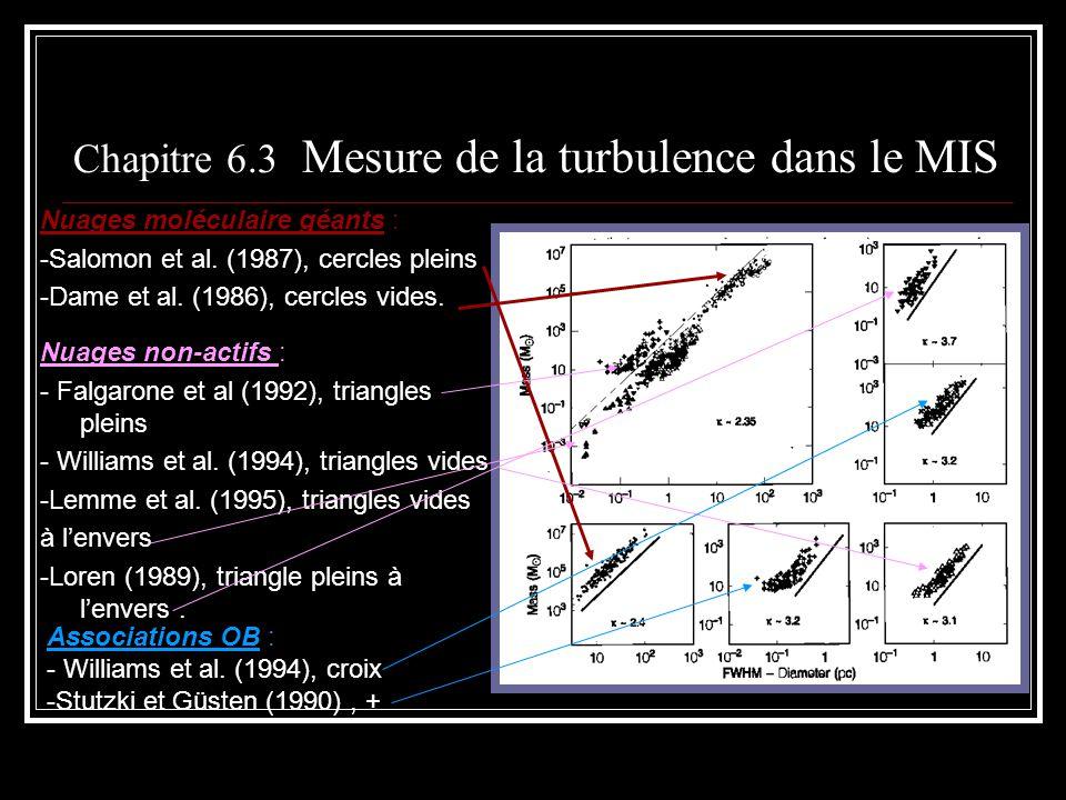 Nuages moléculaire géants : -Salomon et al. (1987), cercles pleins -Dame et al. (1986), cercles vides. Nuages non-actifs : - Falgarone et al (1992), t