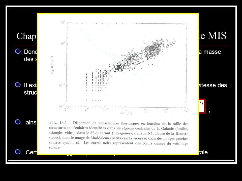 Chapitre 6.3 Mesure de la turbulence dans le MIS Donc, Elmegreen et Falgarone ont trouvé une loi déchelle entre la masse des structures et leur taille
