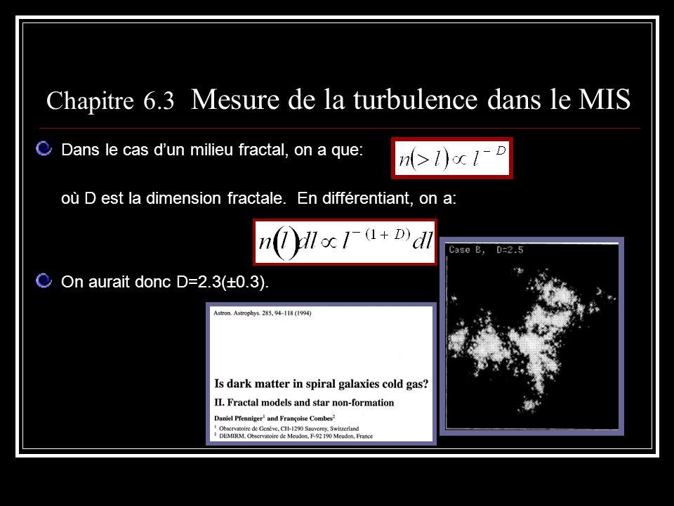 Chapitre 6.3 Mesure de la turbulence dans le MIS Dans le cas dun milieu fractal, on a que: où D est la dimension fractale. En différentiant, on a: On