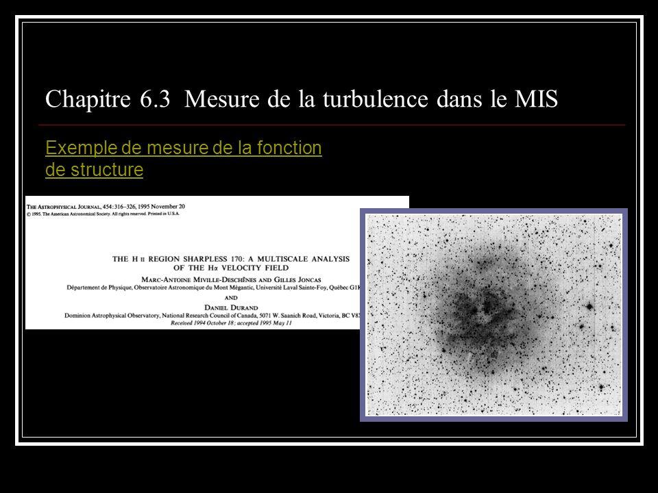 Chapitre 6.3 Mesure de la turbulence dans le MIS Exemple de mesure de la fonction de structure