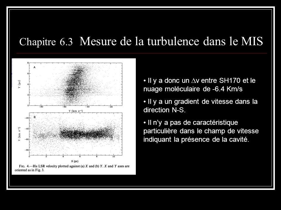 Chapitre 6.3 Mesure de la turbulence dans le MIS Il y a donc un v entre SH170 et le nuage moléculaire de -6.4 Km/s Il y a un gradient de vitesse dans