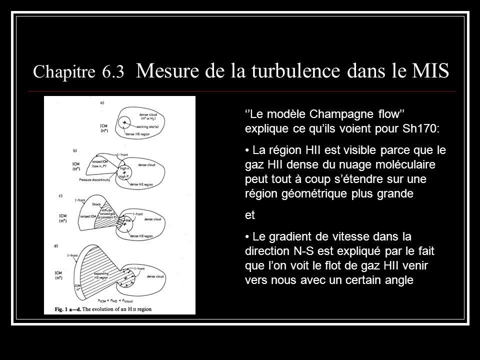 Chapitre 6.3 Mesure de la turbulence dans le MIS Le modèle Champagne flow explique ce quils voient pour Sh170: La région HII est visible parce que le