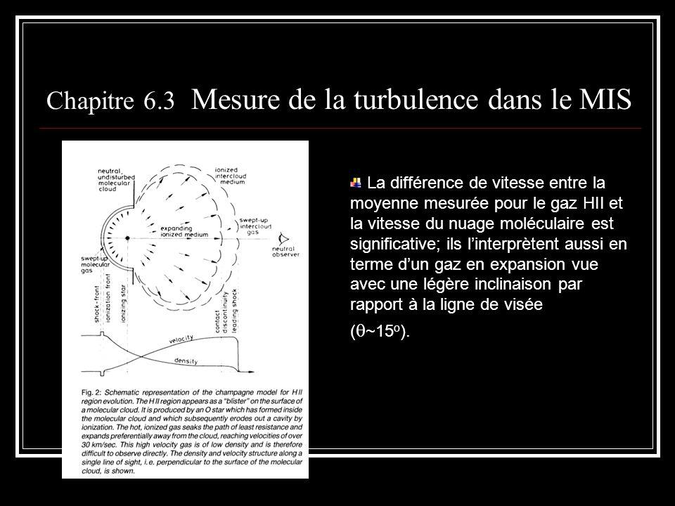 Chapitre 6.3 Mesure de la turbulence dans le MIS La différence de vitesse entre la moyenne mesurée pour le gaz HII et la vitesse du nuage moléculaire
