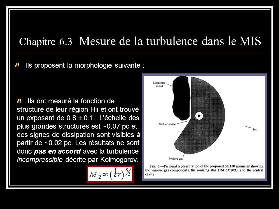Ils proposent la morphologie suivante : Chapitre 6.3 Mesure de la turbulence dans le MIS Ils ont mesuré la fonction de structure de leur région H II e