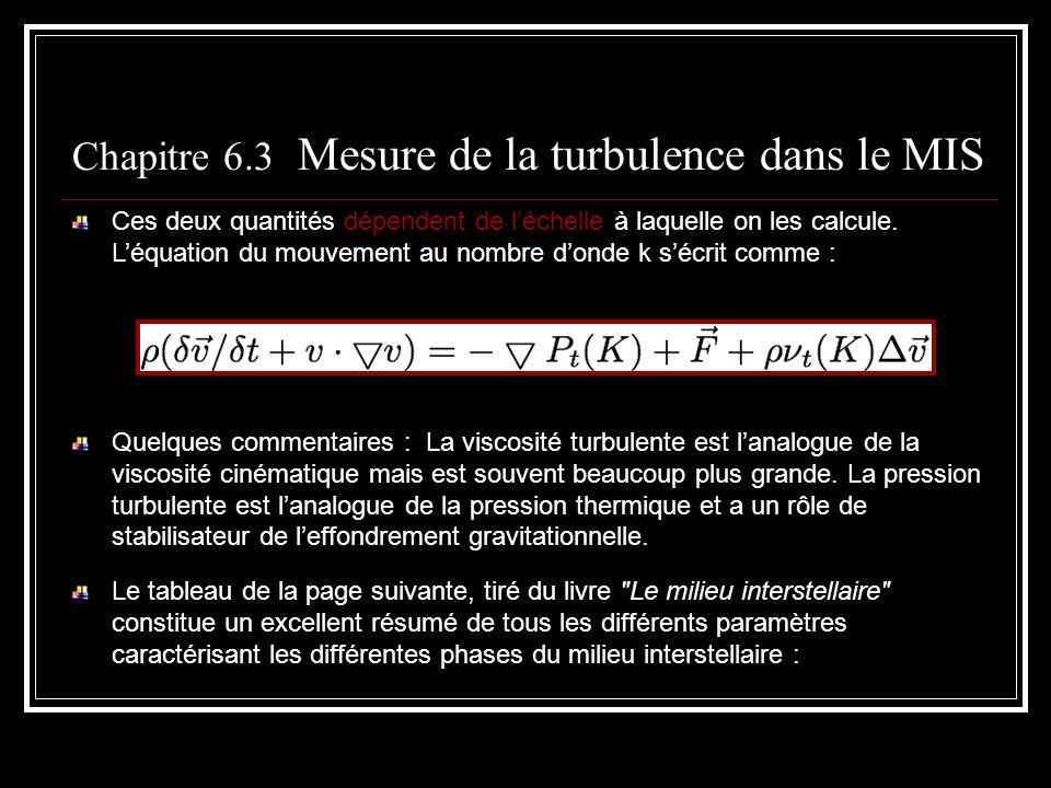 Chapitre 6.3 Mesure de la turbulence dans le MIS Ces deux quantités dépendent de léchelle à laquelle on les calcule. Léquation du mouvement au nombre