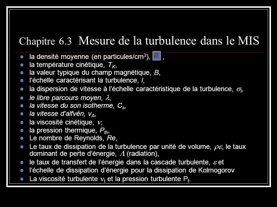 la densité moyenne (en particules/cm 3 ),, la température cinétique, T K, la valeur typique du champ magnétique, B, léchelle caractérisant la turbulen