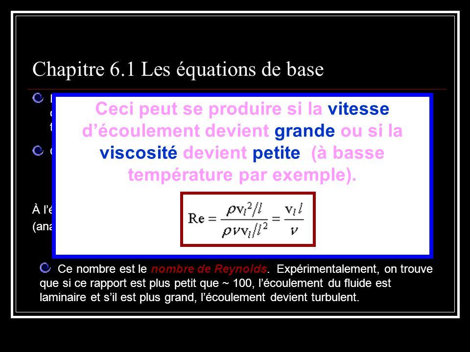 Chapitre 6.1 Les équations de base Le développement de la turbulence en fonction du nombre de Reynolds qui augmente.