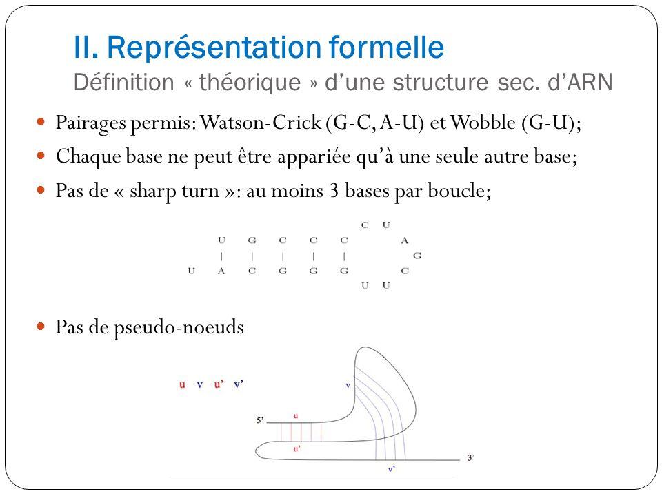 II. Représentation formelle Définition « théorique » dune structure sec. dARN Pairages permis: Watson-Crick (G-C, A-U) et Wobble (G-U); Chaque base ne