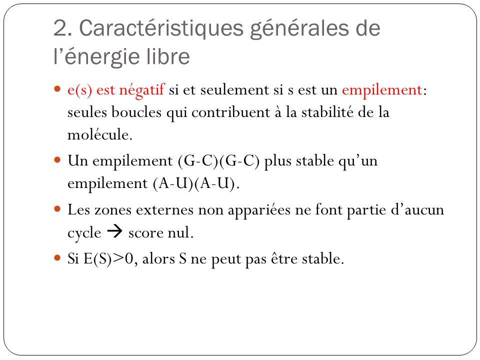 2. Caractéristiques générales de lénergie libre e(s) est négatif si et seulement si s est un empilement: seules boucles qui contribuent à la stabilité